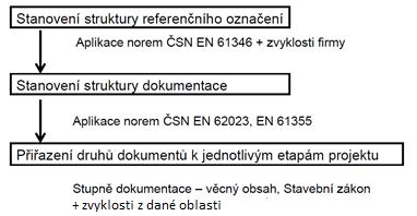DMS_2