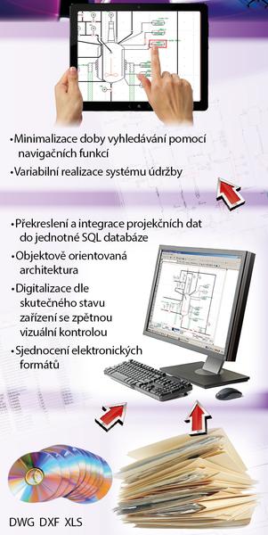 SQL_databaze